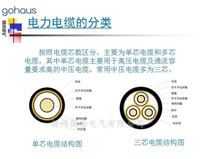 电力电缆分类