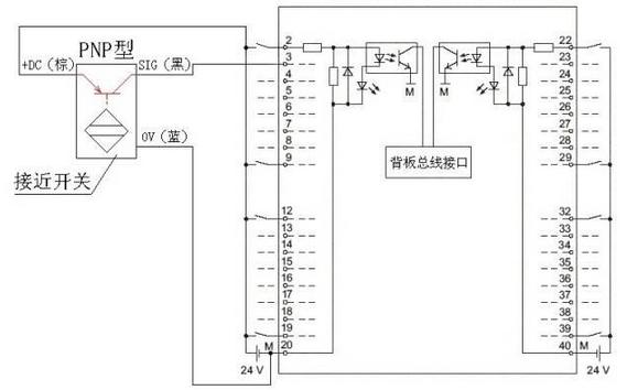 倍加福P+F接近开关的接线方法如下: 1)接近开关有两线制和三线制之区别,三线制接近开关又分为NPN型和PNP型,它们的接线是不同的。请见下图所示: 2)两线制接近开关的接线比较简单,接近开关与负载串联后接到电源即可。 3)三线制接近开关的接线:红(棕)线接电源正端;蓝线接电源0V端;黄(黑)线为信号,应接负载。负载的另一端是这样接的:对于NPN型接近开关,应接到电源正端;对于PNP型接近开关,则应接到电源0V端。 4)接近开关的负载可以是信号灯、继电器线圈或可编程控制器PLC的数字量输入模块。 5)需