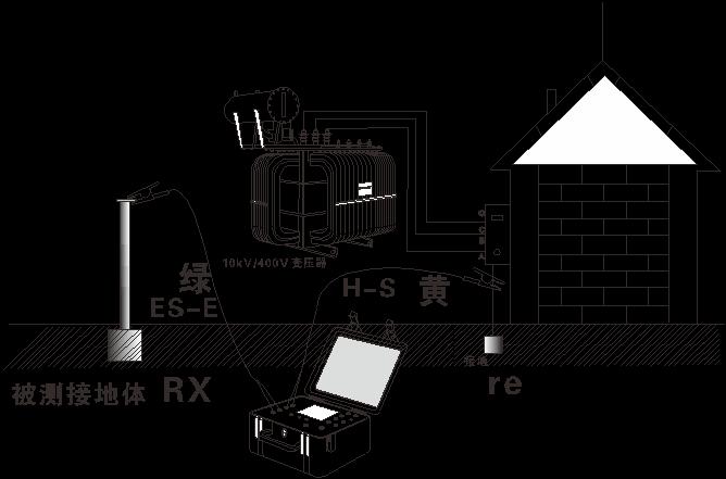 土壤电阻率测试仪操作规程