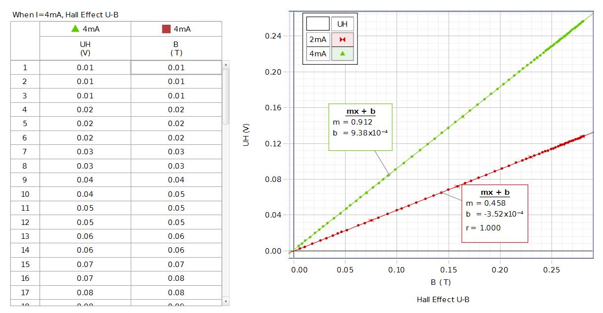 bex-8508a-霍尔效应实验装置