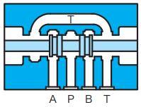 东京计器电磁阀TOKYOKEIKI阀芯规格与型号DG4V-3-6C/DG4V-5-6C