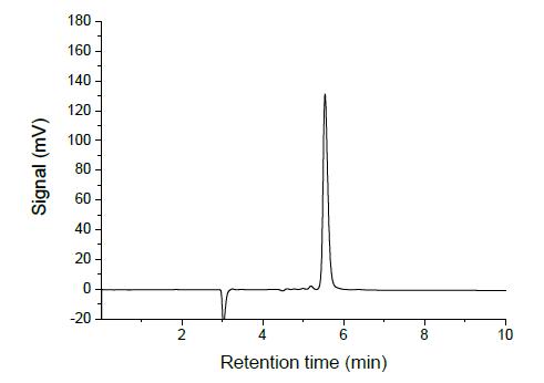 组分结构式: 组分cas 号: 77182-82-2 填料类型: 强阴离子键合硅胶