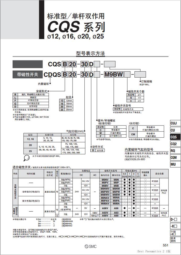 CDQSL20-15DCM