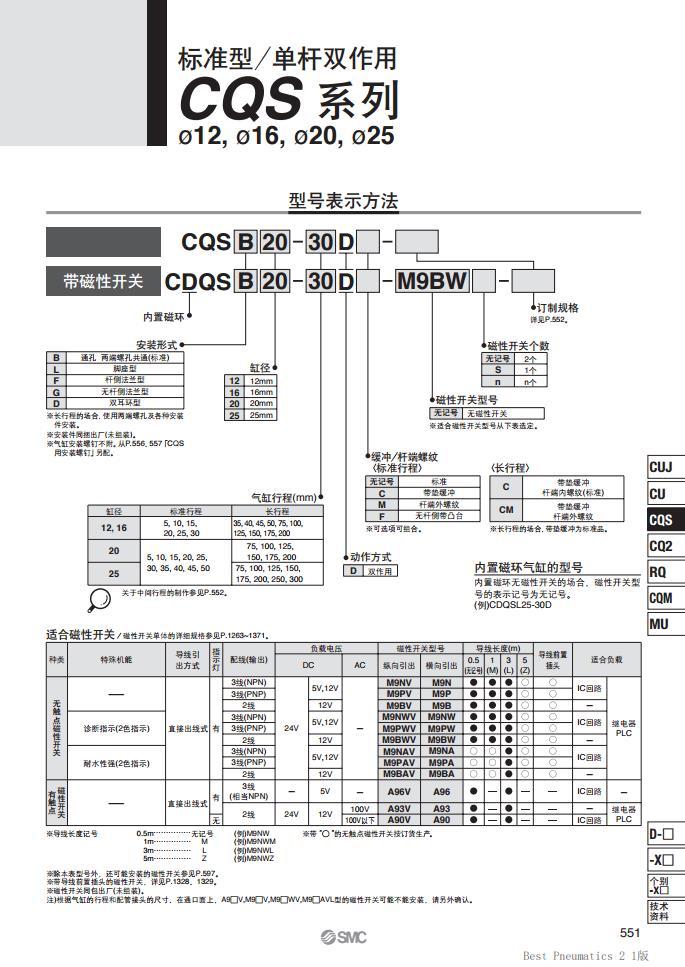 CQU-LR20快速資料圖片
