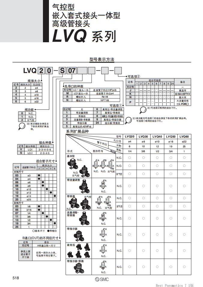 LVQ60-S25R-8