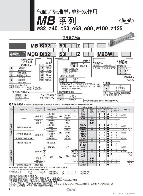MDBB80-50JB-XC8快速報價資料