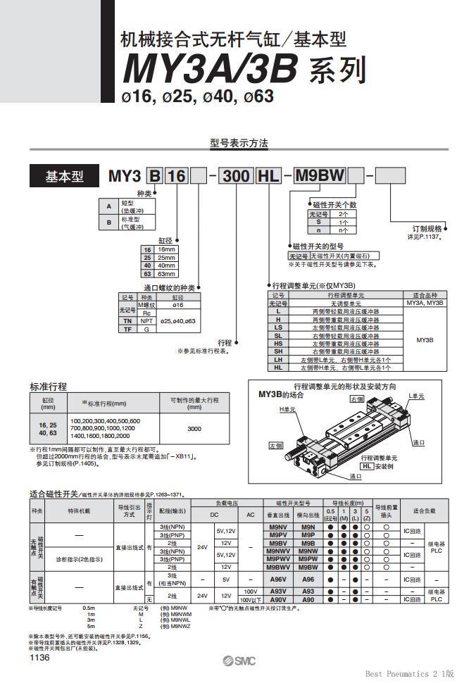 MY3B63-1000快速报价