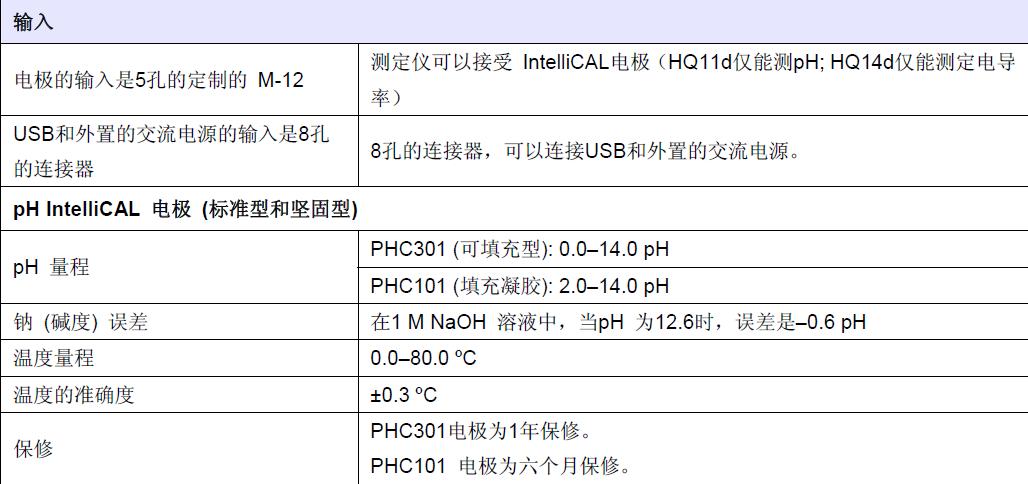hq11d酸度计