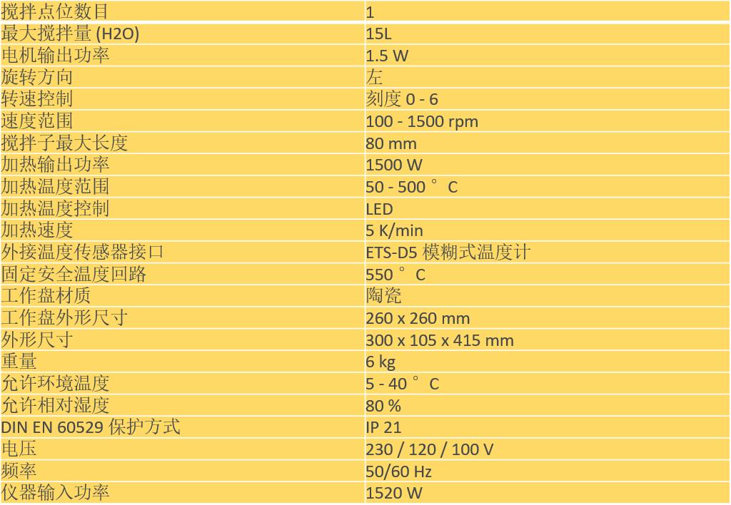 HS10加热磁力搅拌器技术参数