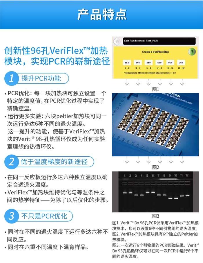 ABI Veriti  96孔 梯度PCR仪(0.2ml)特点介绍