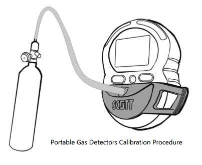 气体检测仪校准