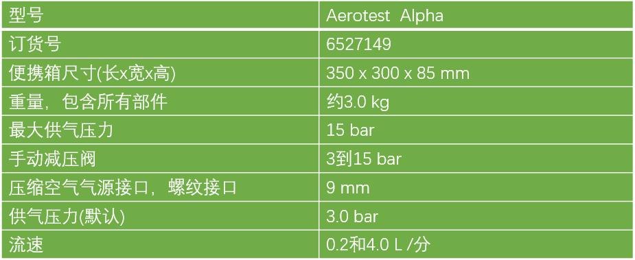 德尔格压缩空气检测仪ALPHA技术参数