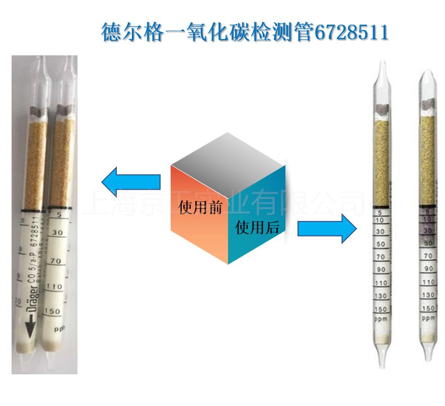 <strong>德尔格一氧化碳检测管6728511</strong>