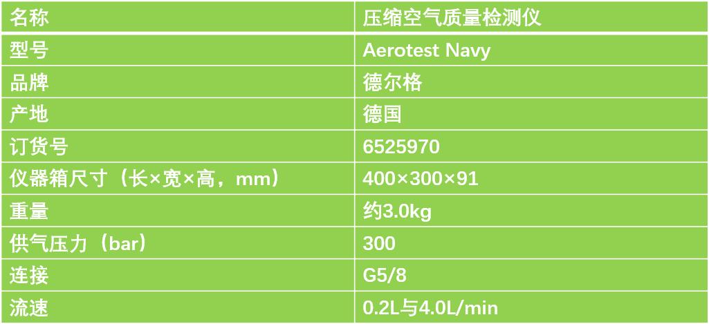 德尔格压缩空气检测仪Aerotest Navy技术参数