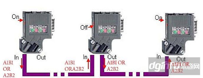 3.常见故障  (1)西门子DP接插头接线错误,或终端电阻设置错误。  (2)DP头接线不牢,接完线用上面的方法测试一遍。  (3)硬件配置和从站号设置问题。