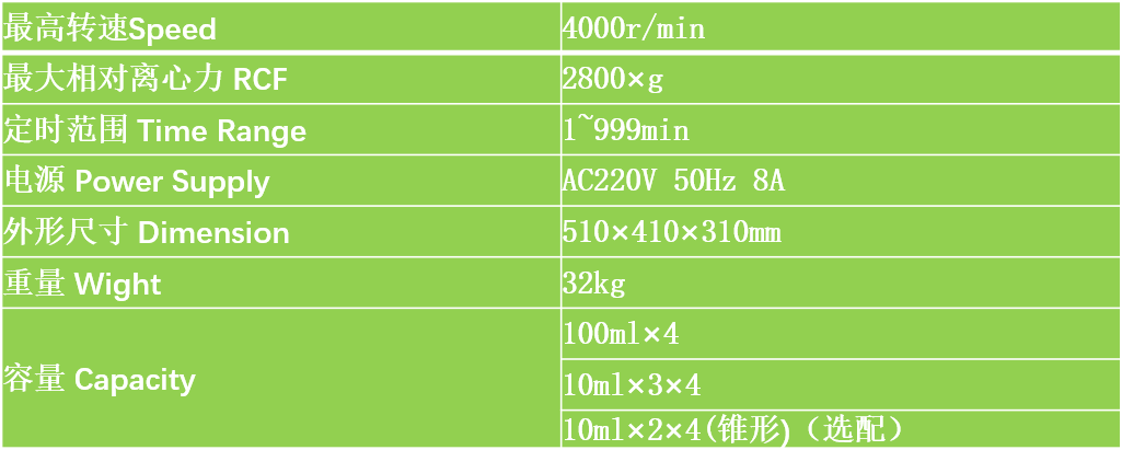 台式低速离心机DT4-1技术参数