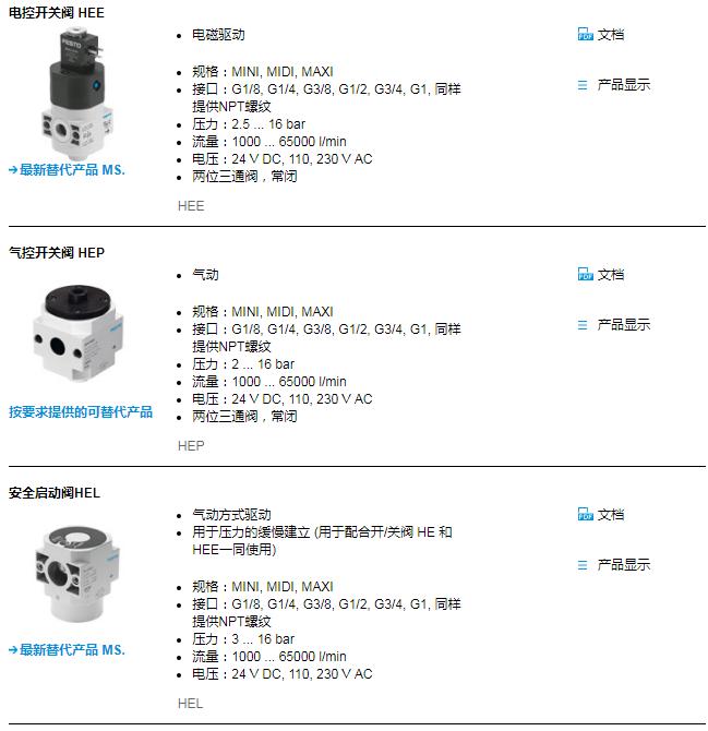 HEL-M3-N3/8-16000现货快速报价
