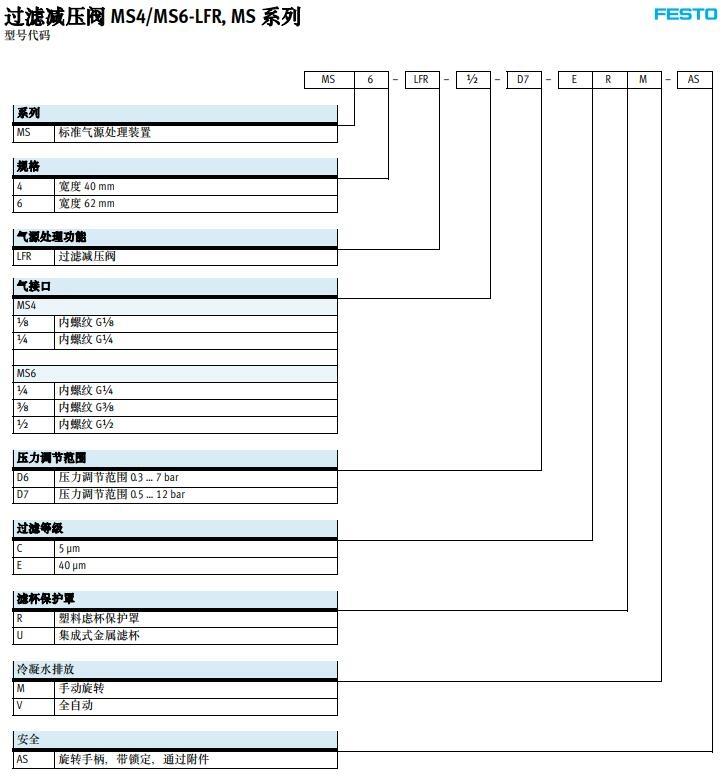 MS6-LFR-1/2-D7-CRV-AS