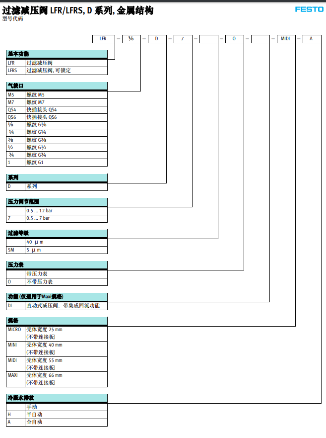 LFR-M2-G1/2-C16UG现货资料报价现货