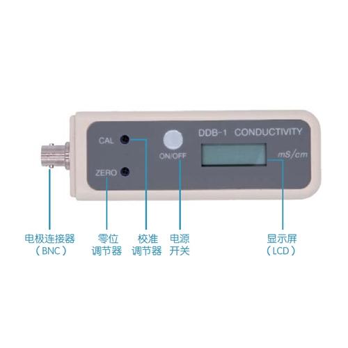 笔形电导率仪的使用办法