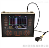 FD800+/FD800DL+英国易高台式探伤仪