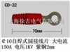 CD-32型多功能插件