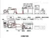 工业液压伺服比例测试控制系统|电液比例伺服实验台